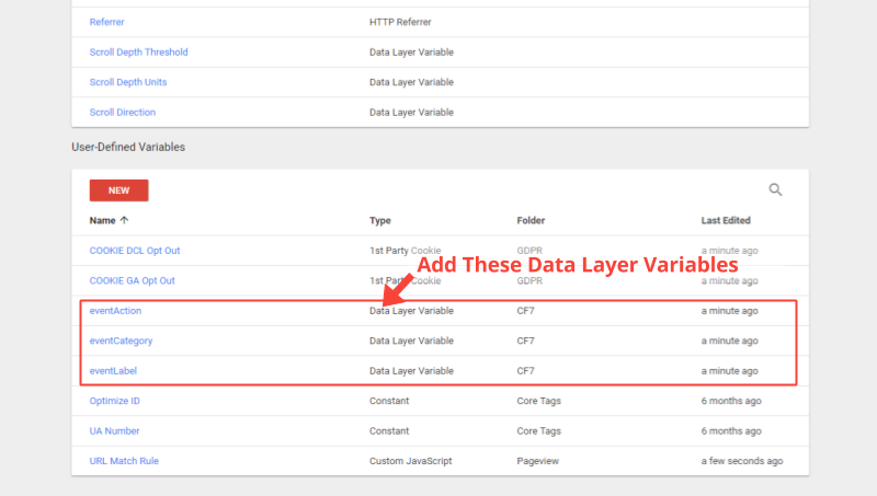 Add Contact Form 7 DataLayer Variables